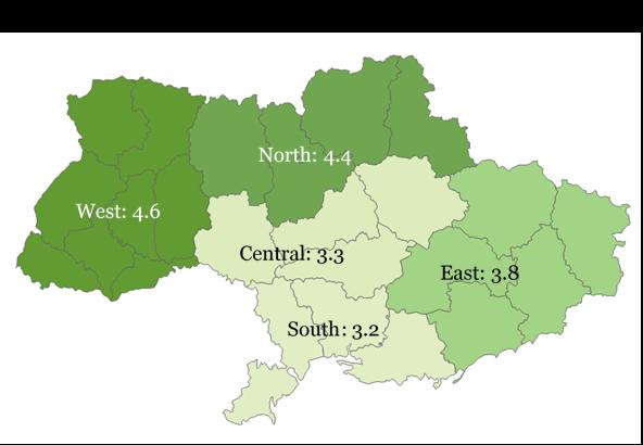 оценка уровня жизни в разных регионах