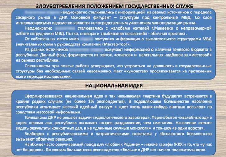 соцопрос ДНР