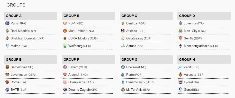 Жеребьевка Лиги чемпионов 2016