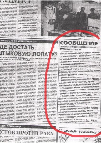 референдум 1994