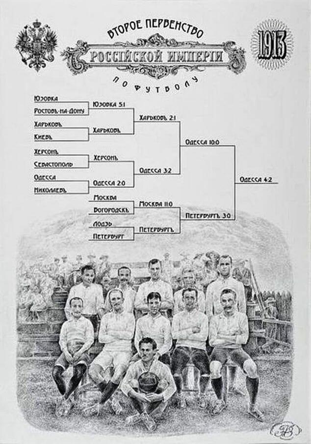Календарь чемпионата России по футболу в 2013 году