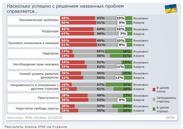 Немецкие аналитики о ситуации вна Украине