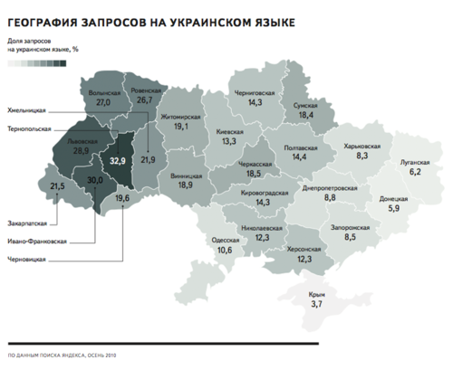 Языковые запросы осени 2010