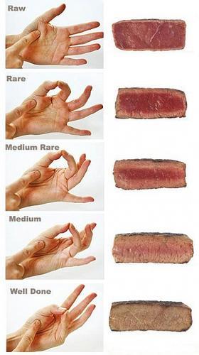 Как определить степень прожарки стейка?