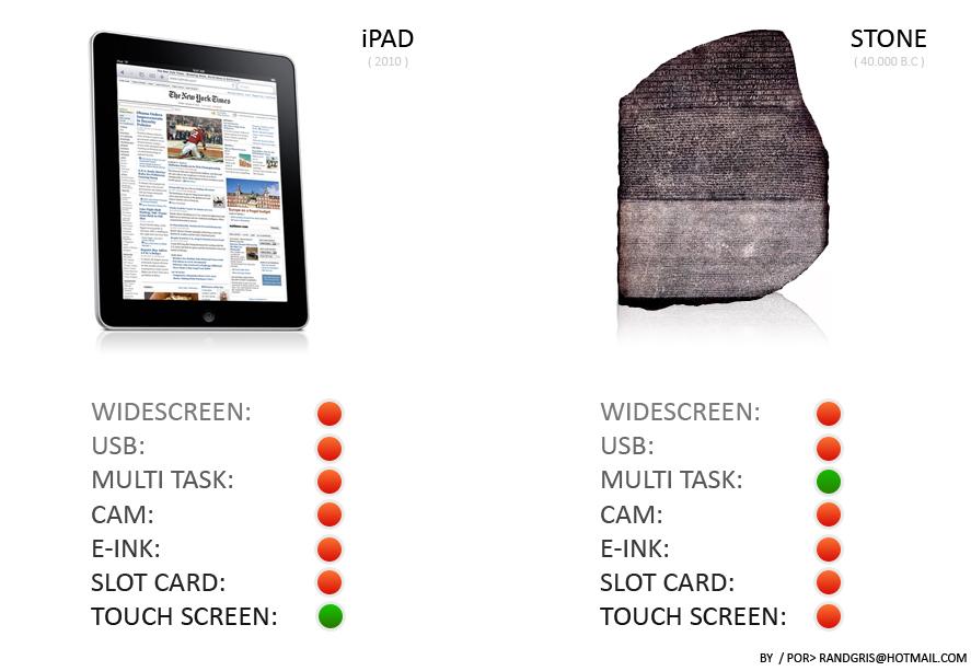iPad и камень