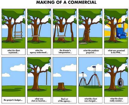 Как делается не только реклама