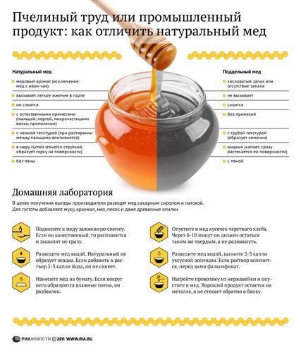 Как определить не поддельный ли мёд?