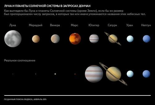 К Дню космонавтики 2013