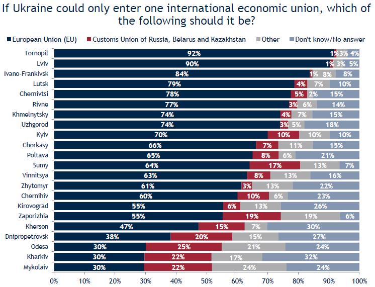 Кто хочет в Европейски Союз
