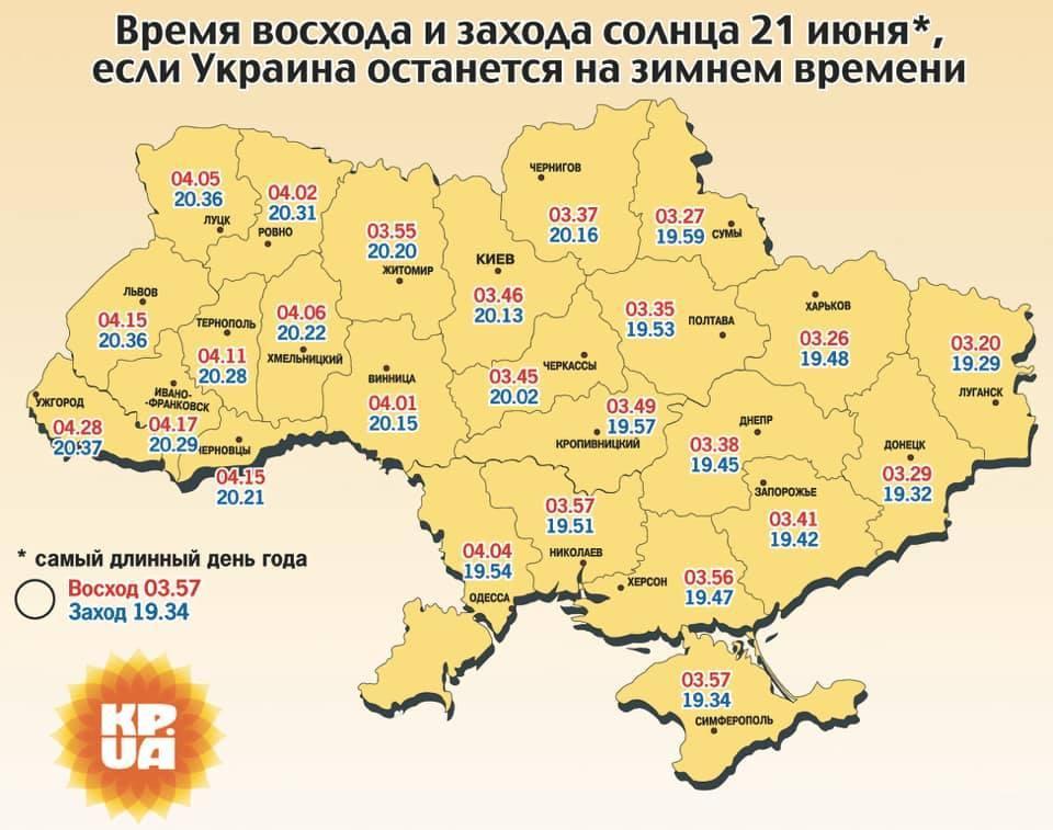 Новое украинское время